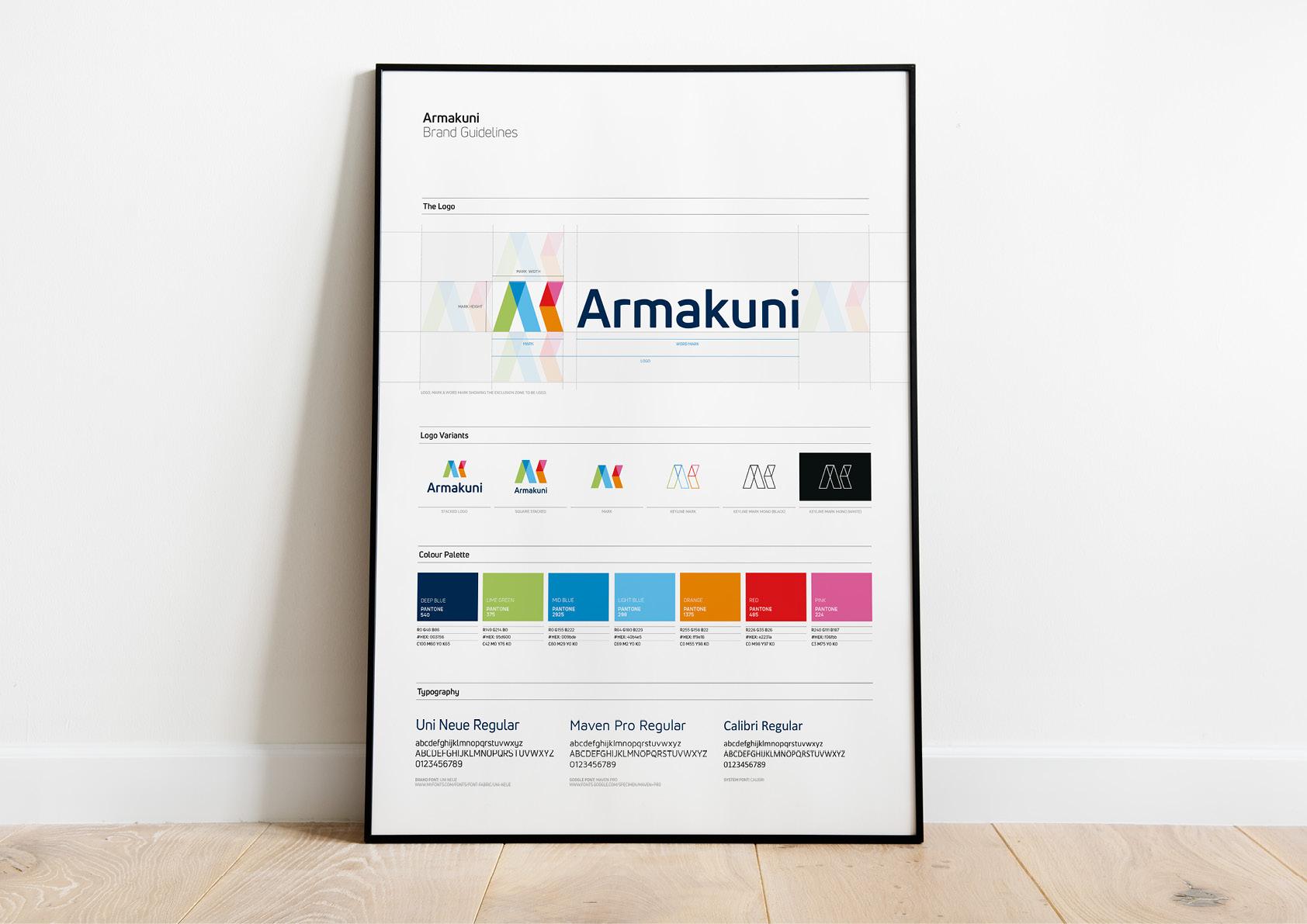 Armakuni–Branding–Poster