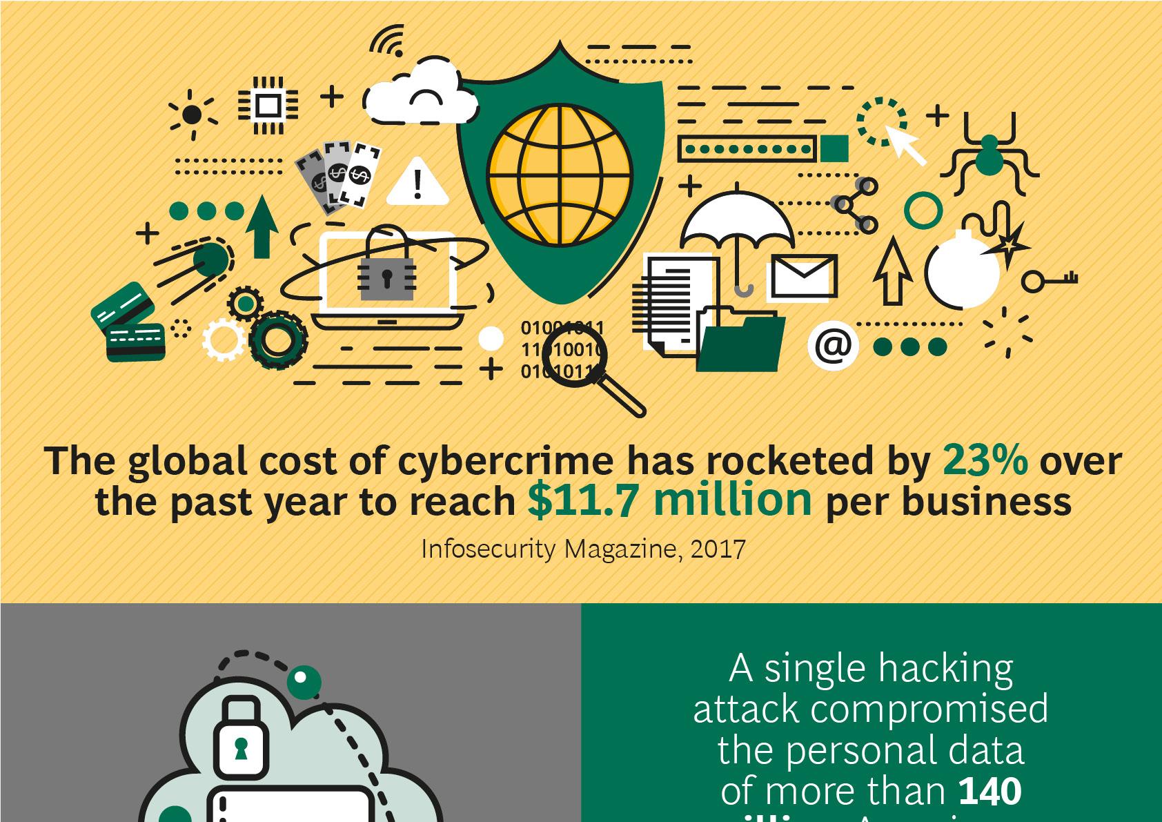 BCG–InfoSec–Infographic–1